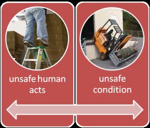 faktor penyebab kecelakaan secara umum
