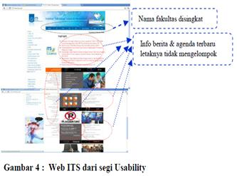 Faktor User Interface Usability Dan User Experience Pada