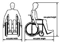 2509100013_Aplikasi Ergonomi Kursi Roda untuk Manula