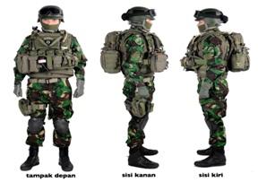 2509100017_Ergonomi Dalam Militer